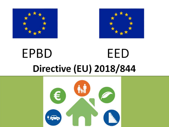 Directive 2018/844 amending EPDB and EED